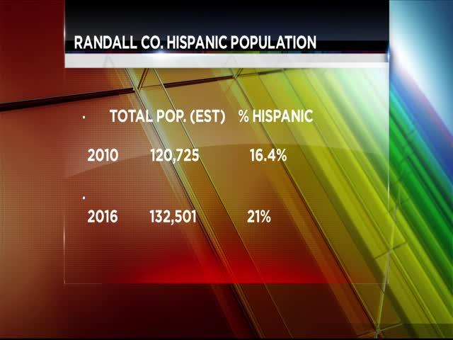 Hispanic Population Booming in Randall County