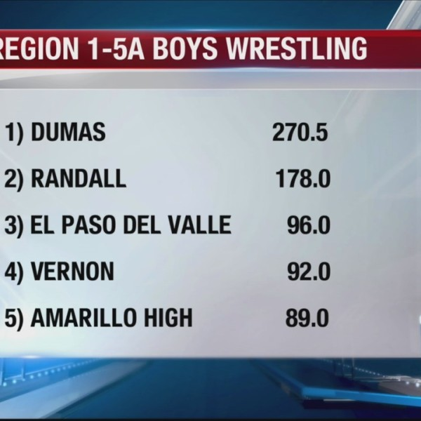 Regional Wrestling results