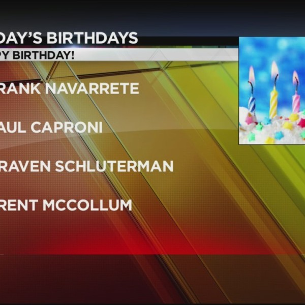 Today's Birthdays 9/27/2018