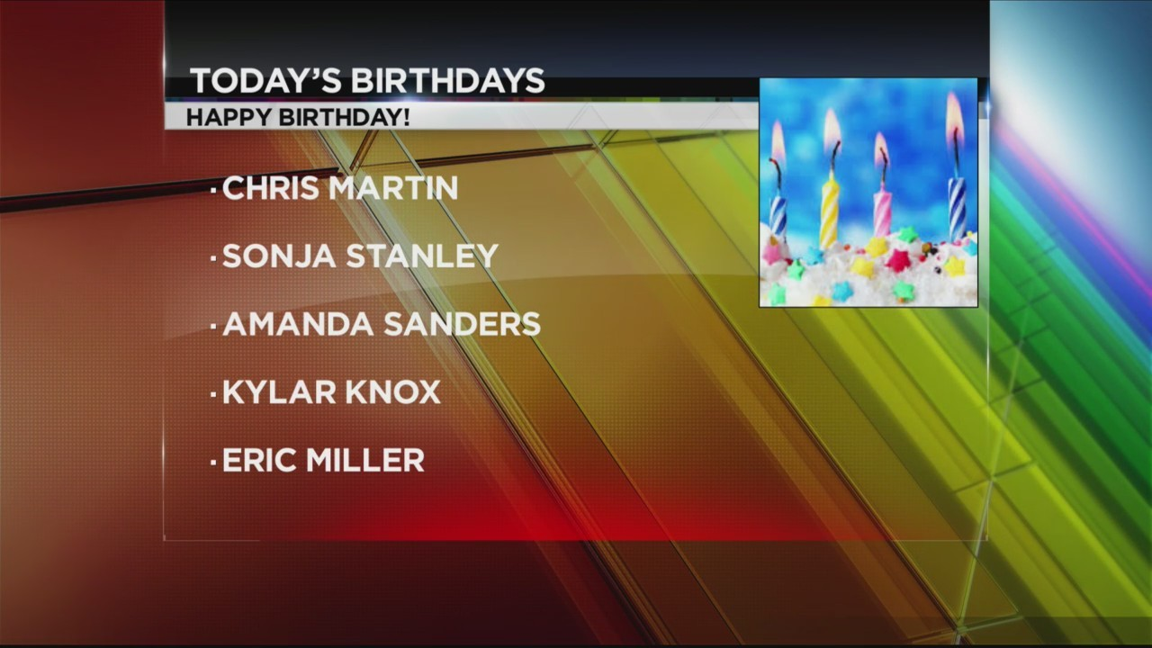 Today's Birthdays 10/11/2018