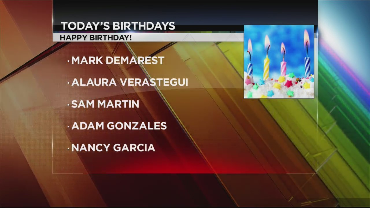 Today's Birthdays 10/12/2018