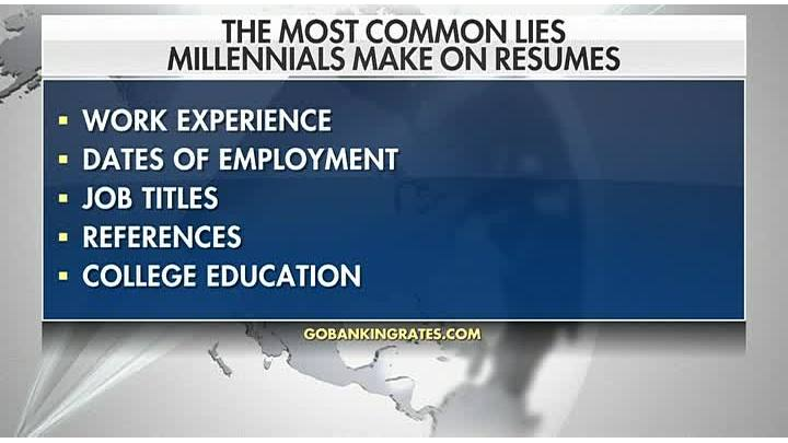 Millennials Are Lying On Resumes And They Don T Care
